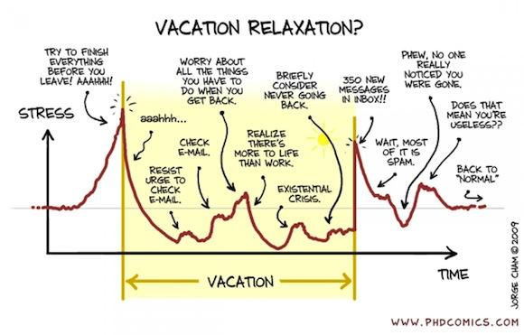 afwezigheidsmelding vakantie surprise me